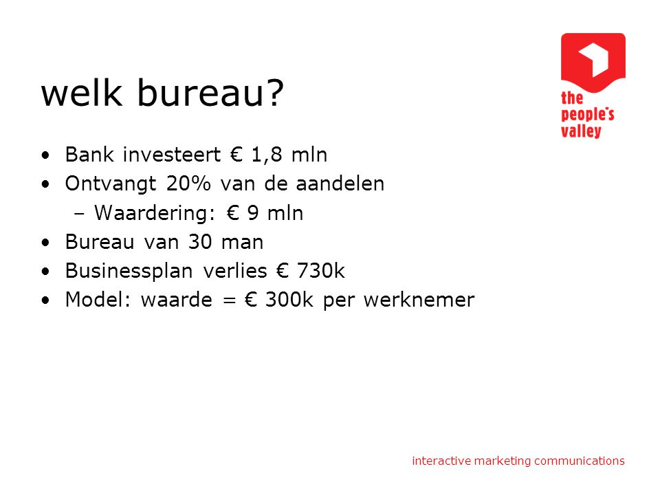 welk bureau Bank investeert € 1,8 mln Ontvangt 20% van de aandelen