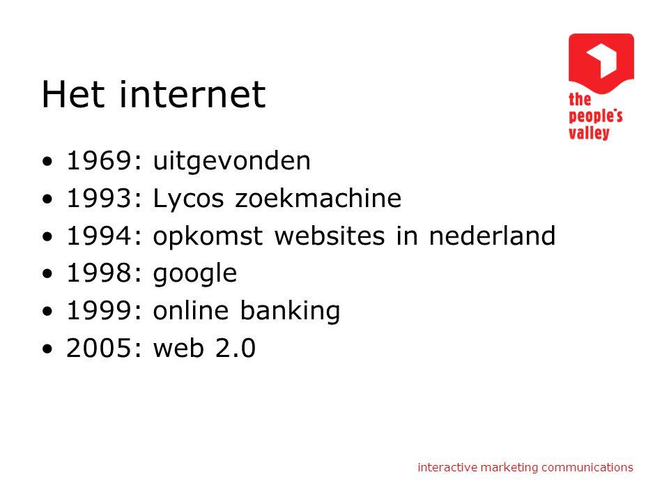 Het internet 1969: uitgevonden 1993: Lycos zoekmachine