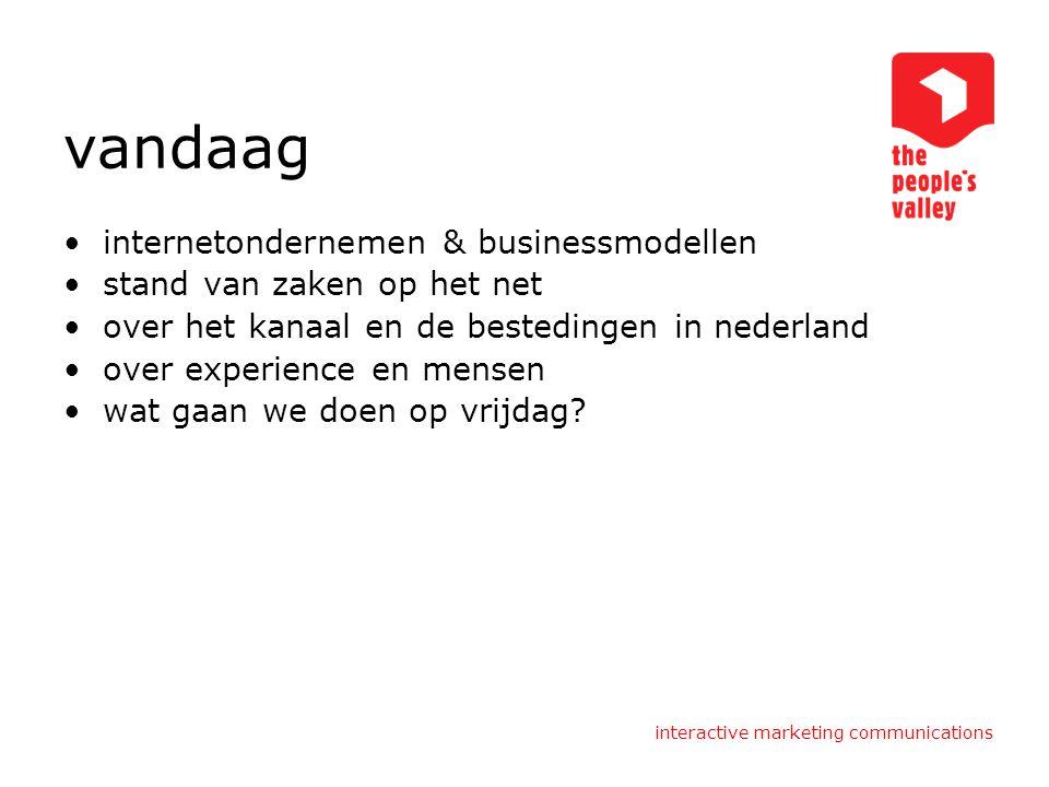 vandaag internetondernemen & businessmodellen