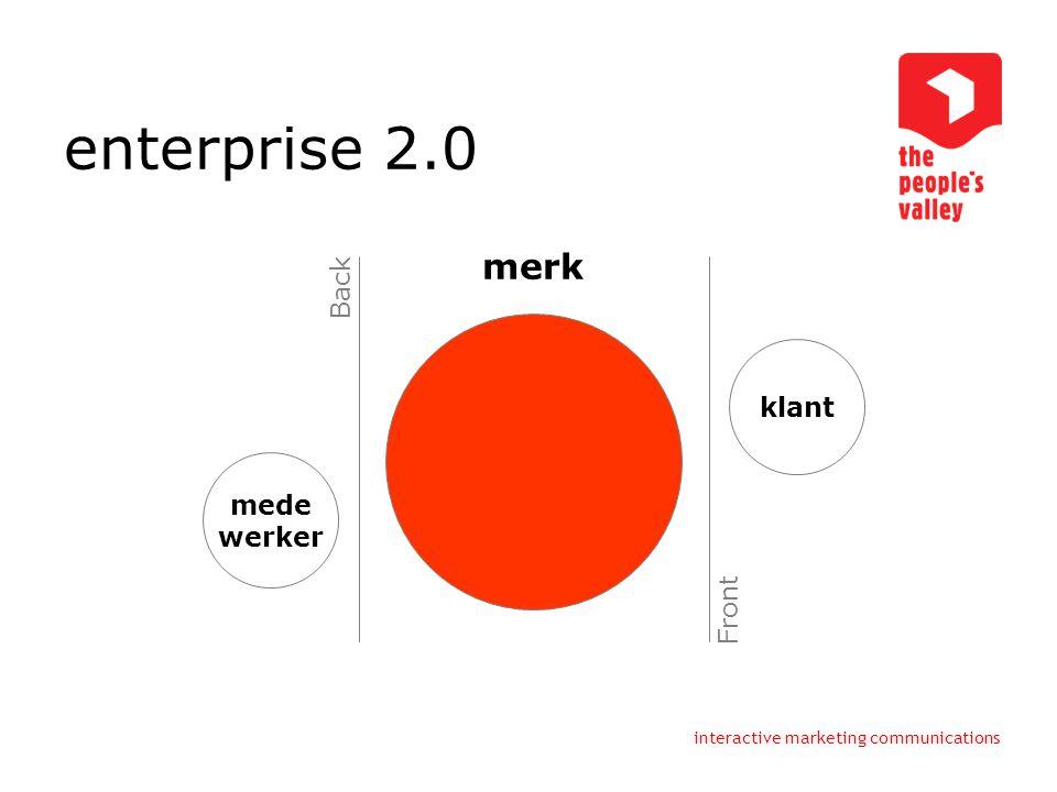 enterprise 2.0 merk Back klant mede werker Front