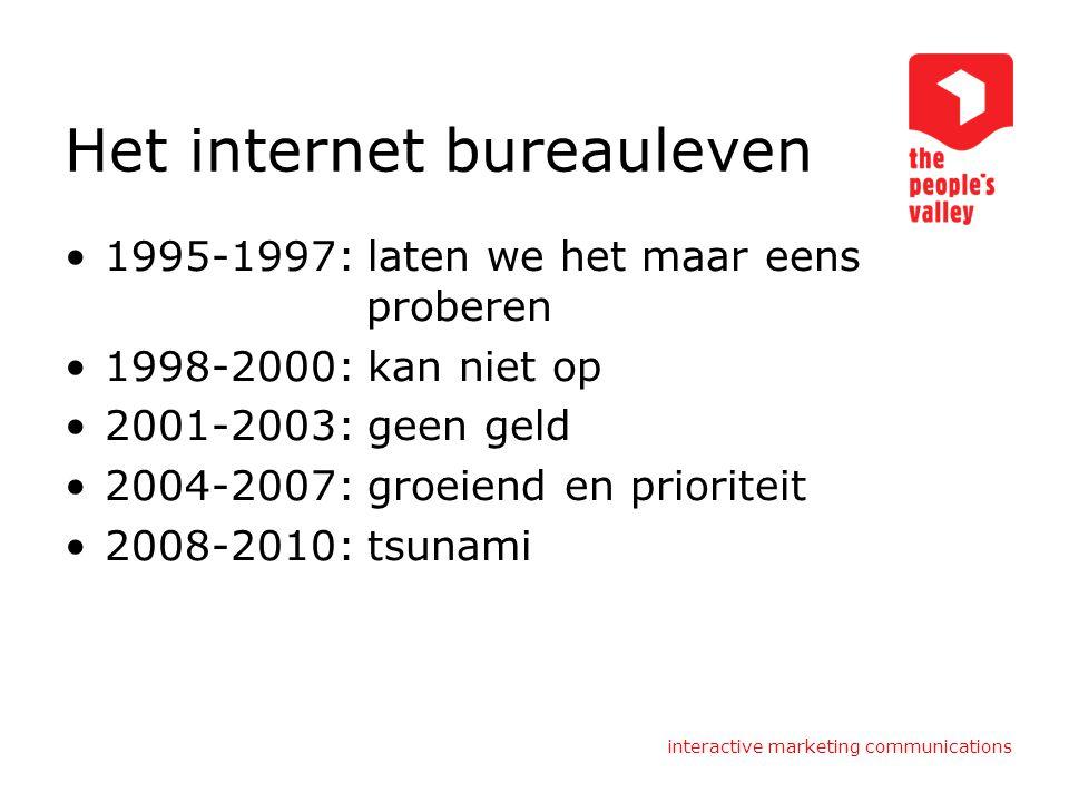 Het internet bureauleven