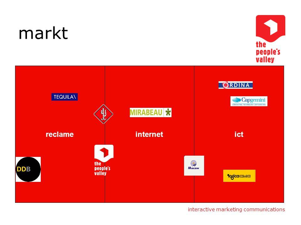 markt reclame internet ict interactive marketing communications