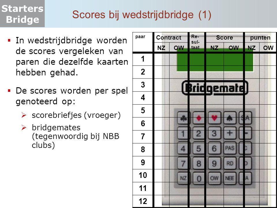 Scores bij wedstrijdbridge (1)