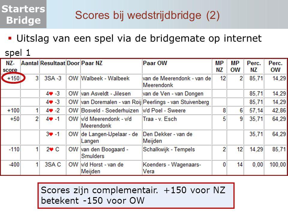 Scores bij wedstrijdbridge (2)
