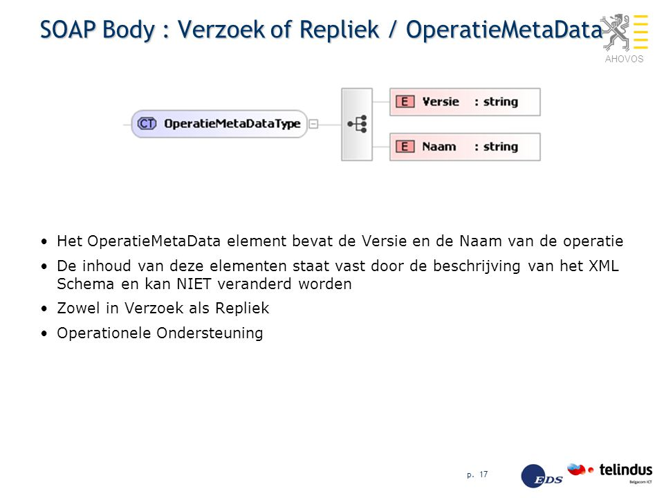 SOAP Body : Verzoek of Repliek / OperatieMetaData
