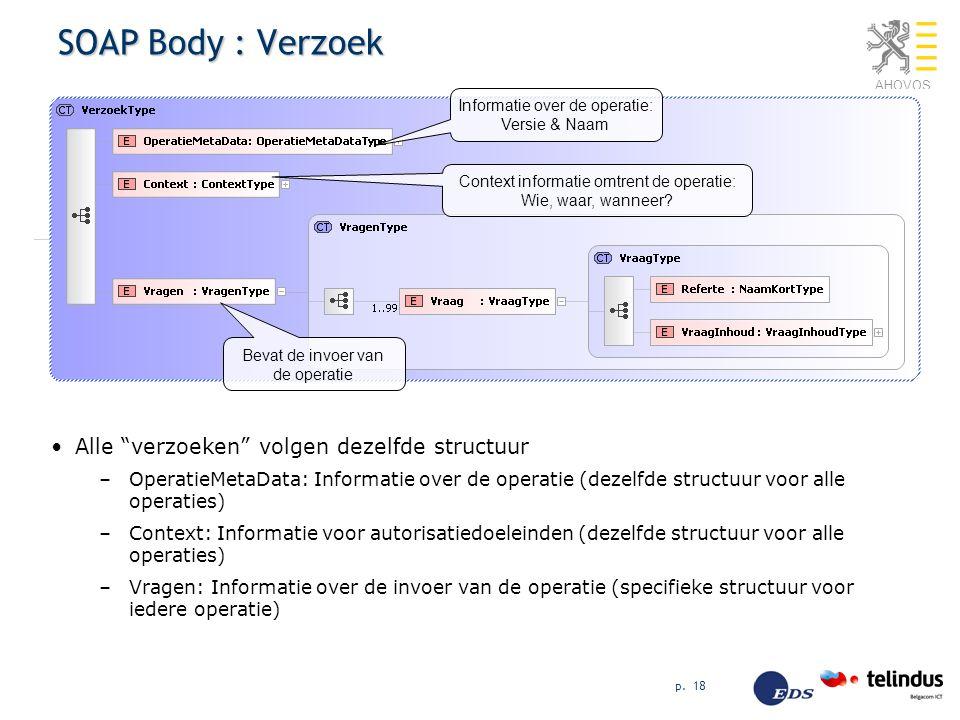 SOAP Body : Verzoek Alle verzoeken volgen dezelfde structuur