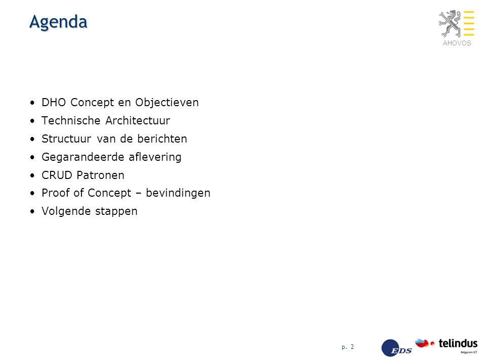 Agenda DHO Concept en Objectieven Technische Architectuur