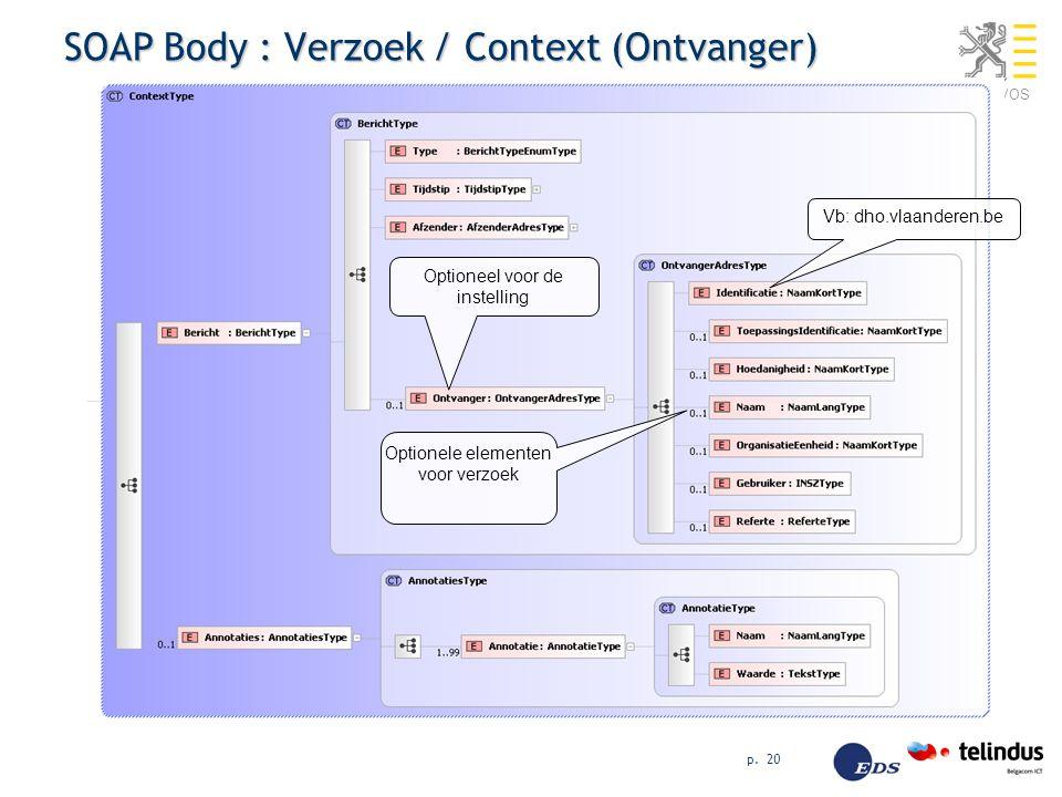 SOAP Body : Verzoek / Context (Ontvanger)