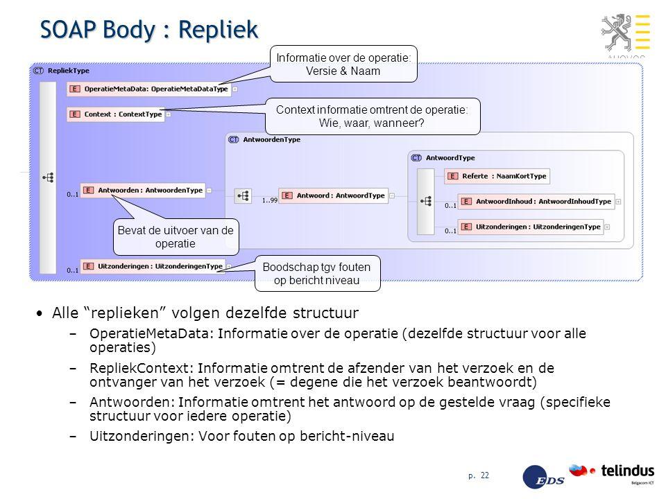 SOAP Body : Repliek Alle replieken volgen dezelfde structuur