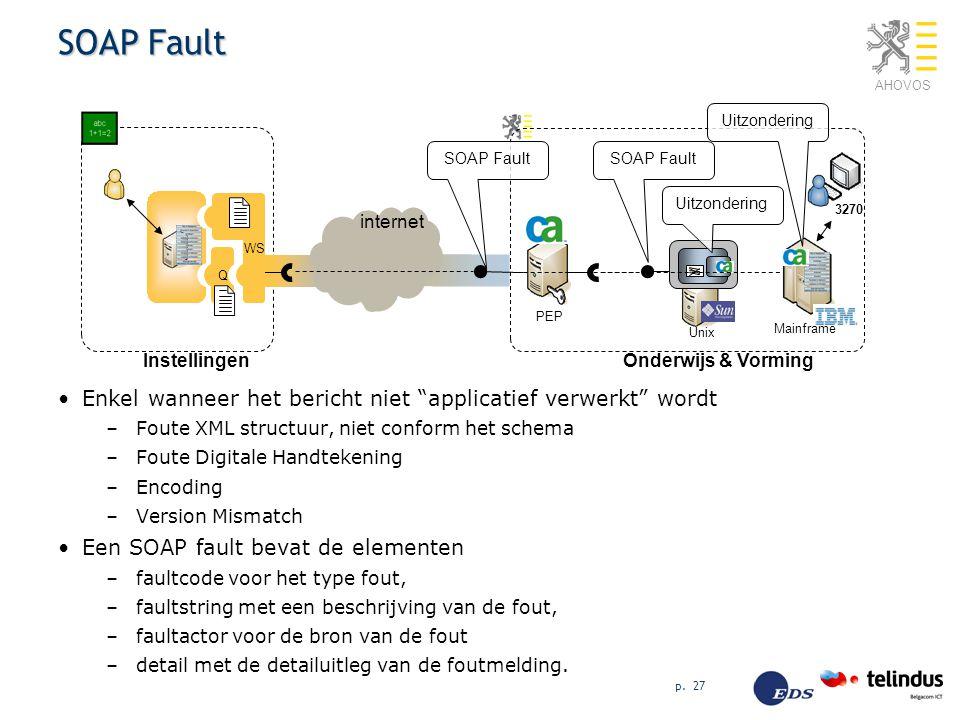 SOAP Fault Enkel wanneer het bericht niet applicatief verwerkt wordt