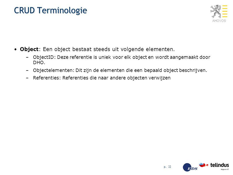 CRUD Terminologie Object: Een object bestaat steeds uit volgende elementen.