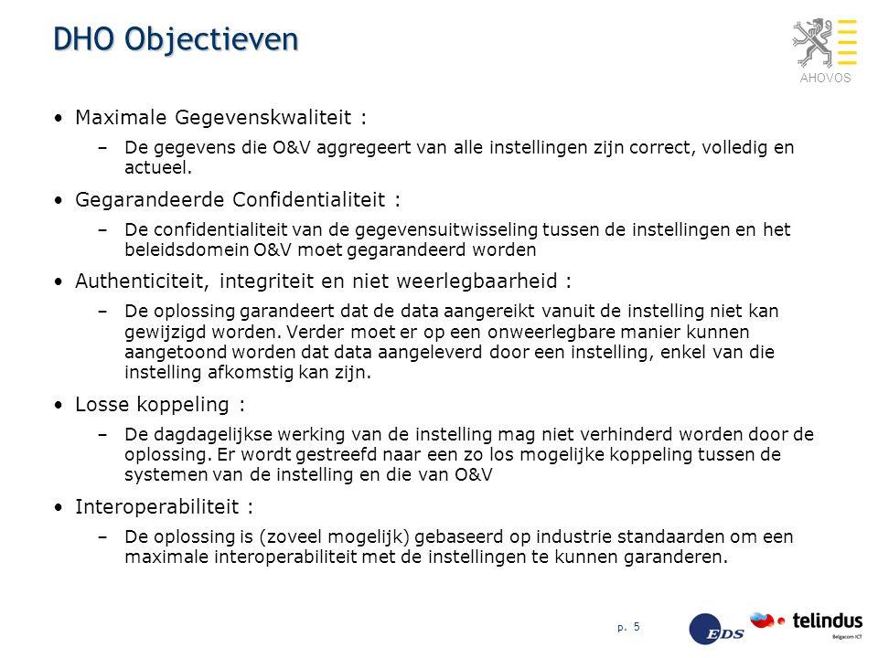 DHO Objectieven Maximale Gegevenskwaliteit :