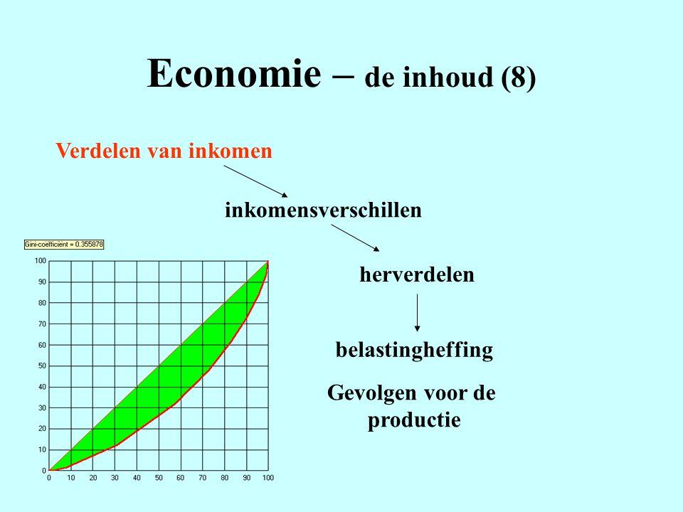 Economie – de inhoud (8) Verdelen van inkomen inkomensverschillen