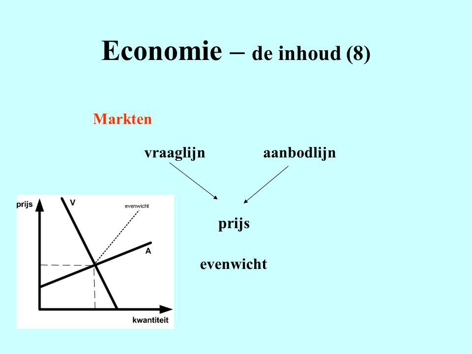 Economie – de inhoud (8) Markten vraaglijn aanbodlijn prijs evenwicht