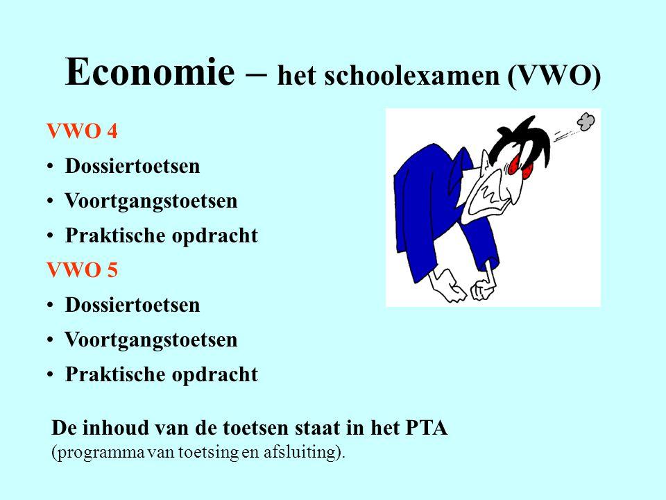 Economie – het schoolexamen (VWO)
