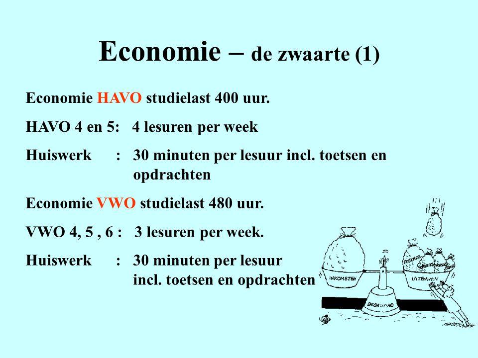 Economie – de zwaarte (1)