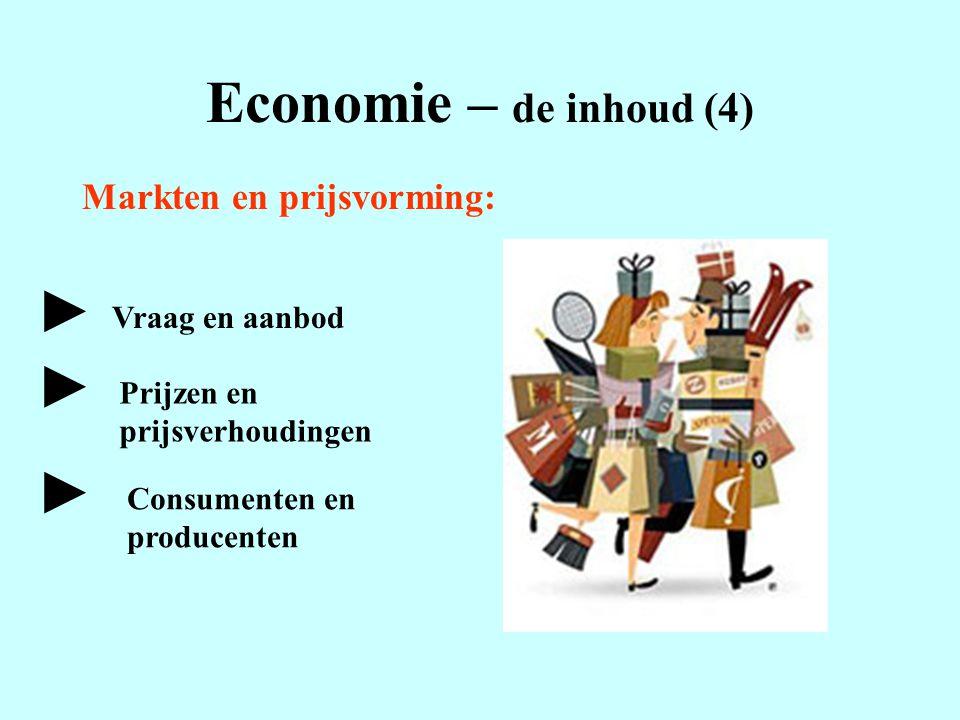 Economie – de inhoud (4) ► ► ► Markten en prijsvorming: