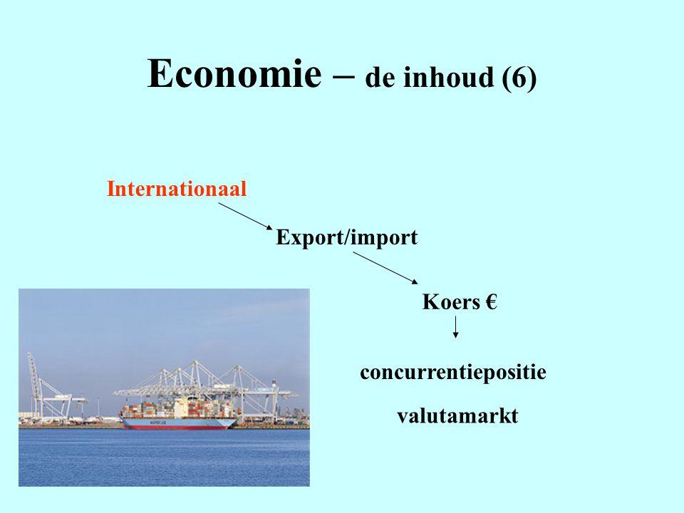 Economie – de inhoud (6) Internationaal Export/import Koers €