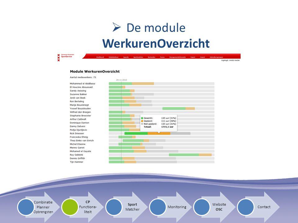 De module WerkurenOverzicht