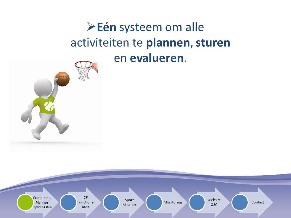 Eén systeem om alle activiteiten te plannen, sturen en evalueren.