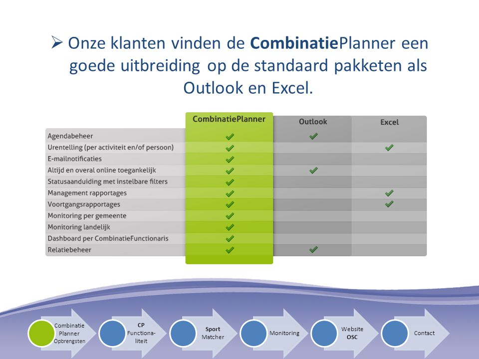 Onze klanten vinden de CombinatiePlanner een goede uitbreiding op de standaard pakketen als Outlook en Excel.