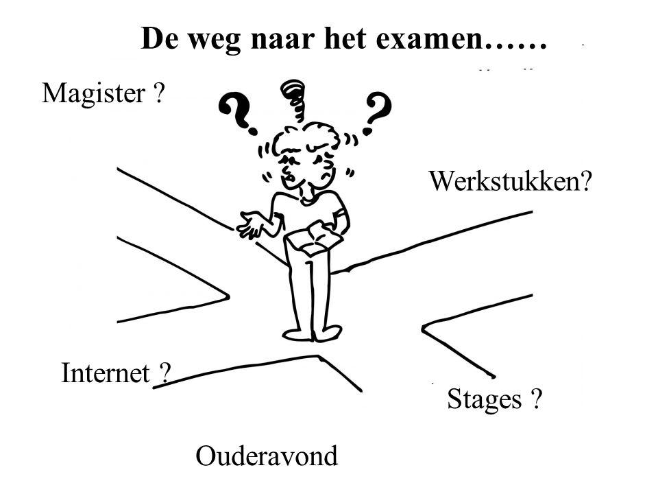 De weg naar het examen……