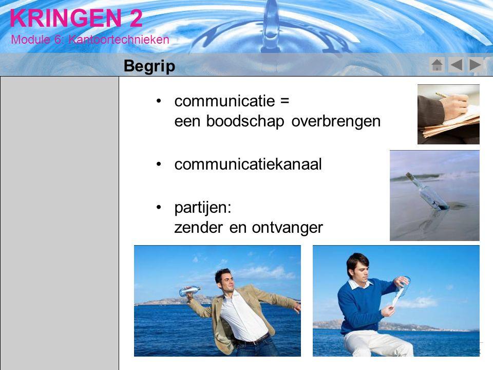 Begrip communicatie = een boodschap overbrengen communicatiekanaal partijen: zender en ontvanger