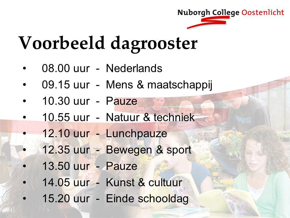 Voorbeeld dagrooster 08.00 uur - Nederlands