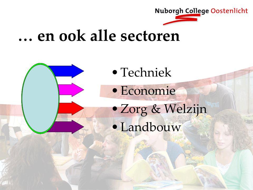 … en ook alle sectoren Techniek Economie Zorg & Welzijn Landbouw