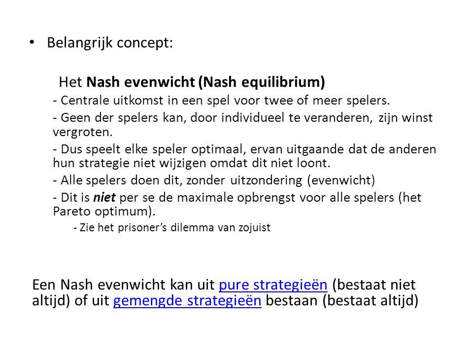 Het Nash evenwicht (Nash equilibrium)