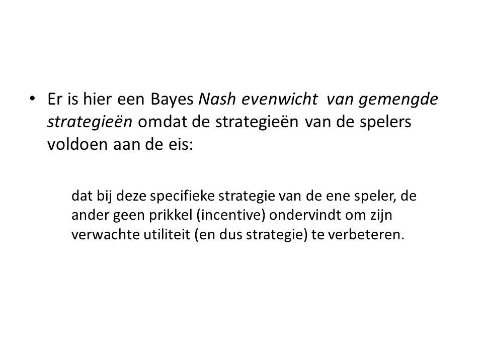 Er is hier een Bayes Nash evenwicht van gemengde strategieën omdat de strategieën van de spelers voldoen aan de eis: