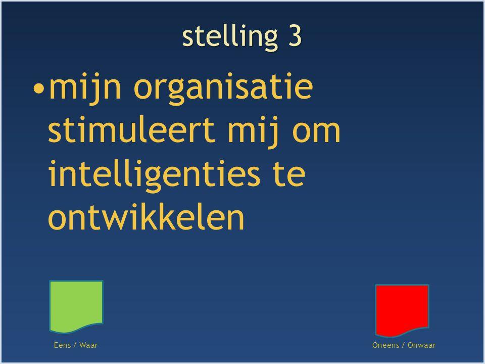 mijn organisatie stimuleert mij om intelligenties te ontwikkelen