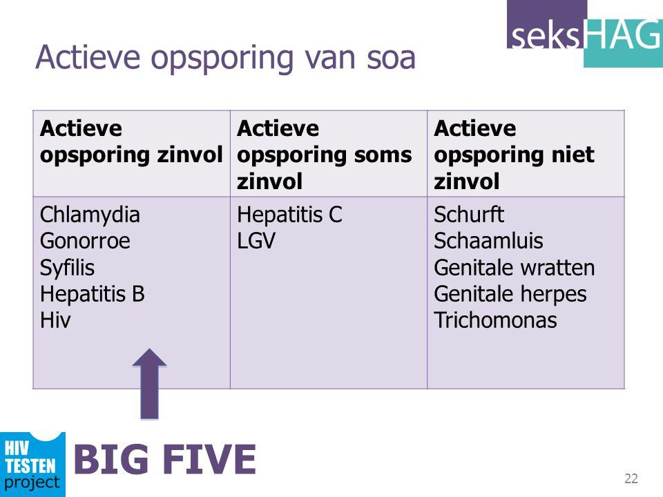BIG FIVE Actieve opsporing van soa Actieve opsporing zinvol