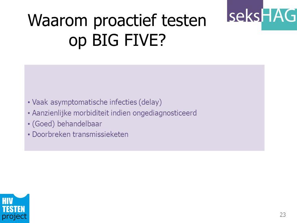 Waarom proactief testen op BIG FIVE