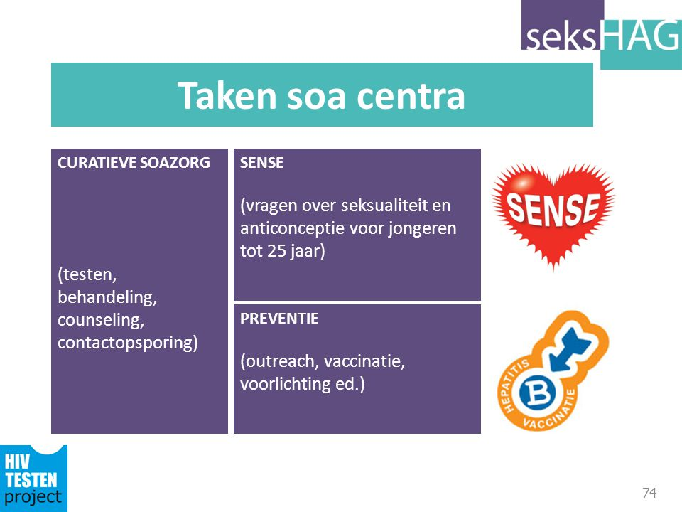 Taken soa centra CURATIEVE SOAZORG. (testen, behandeling, counseling, contactopsporing) SENSE.