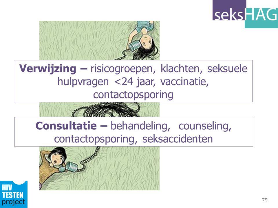Verwijzing – risicogroepen, klachten, seksuele hulpvragen <24 jaar, vaccinatie, contactopsporing