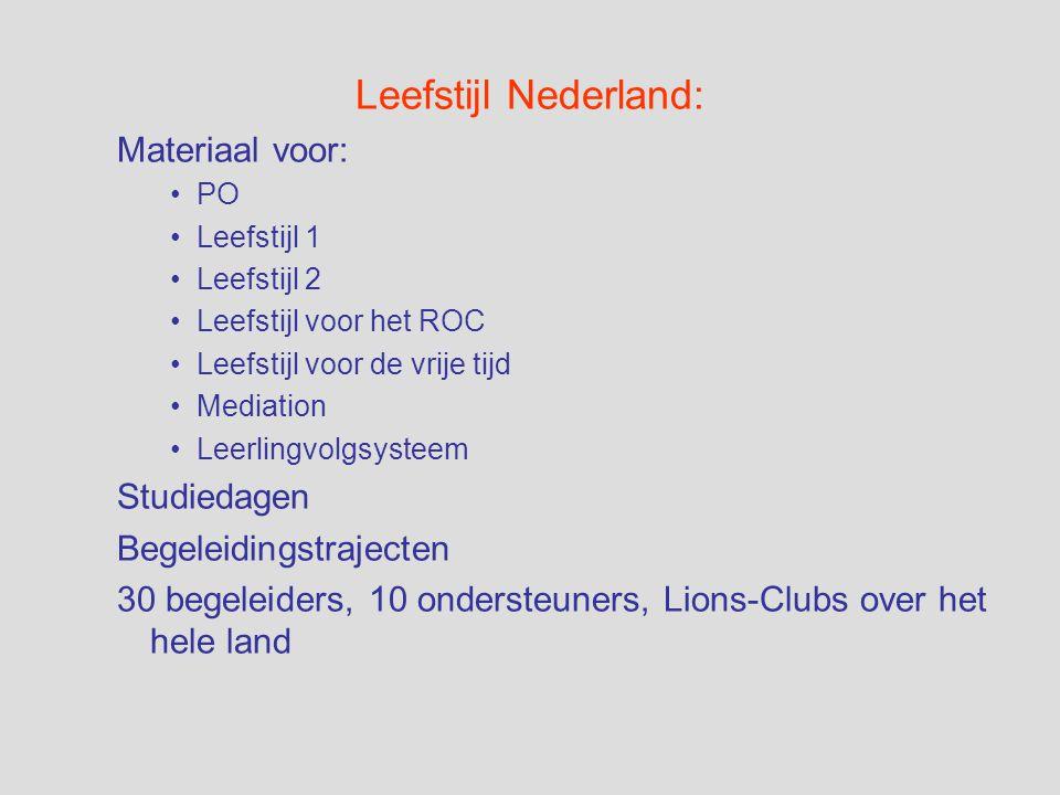 Leefstijl Nederland: Materiaal voor: Studiedagen Begeleidingstrajecten