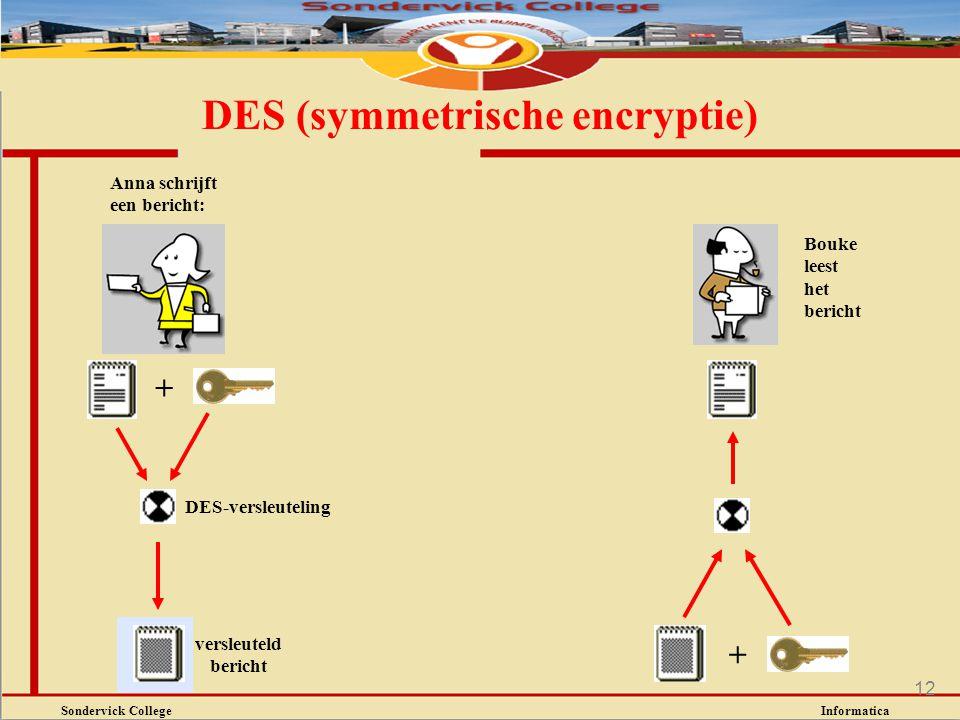 DES (symmetrische encryptie)
