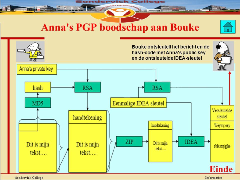 Anna s PGP boodschap aan Bouke