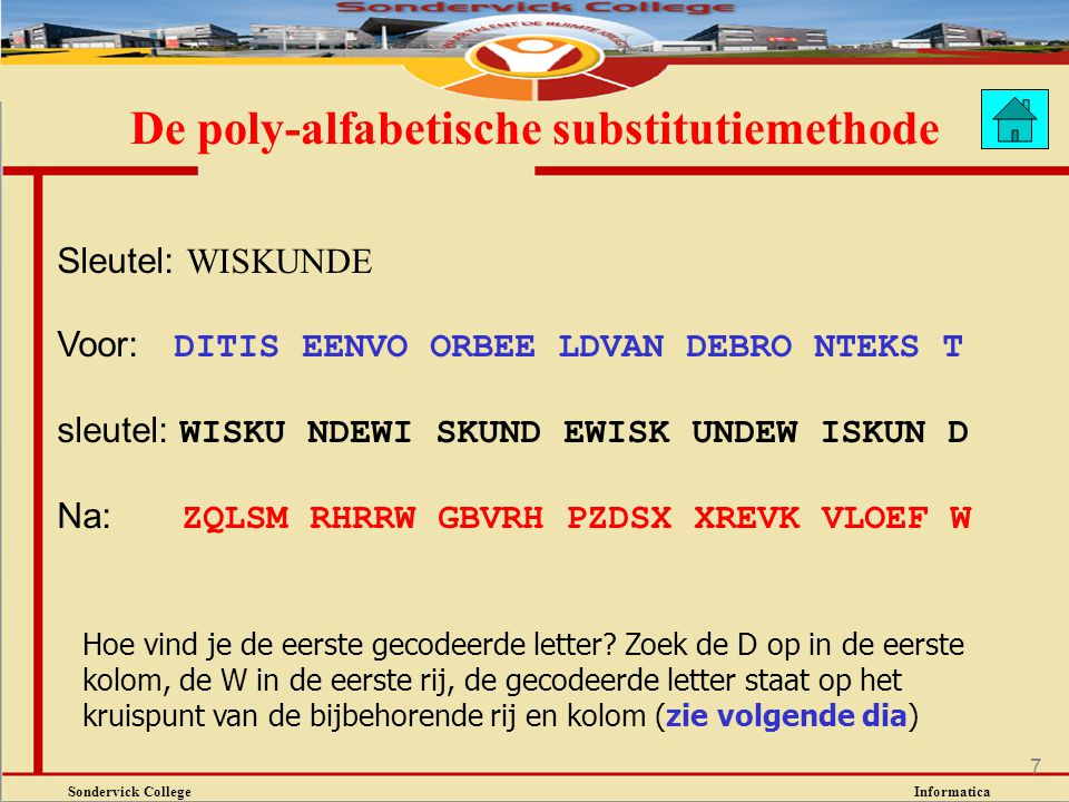 De poly-alfabetische substitutiemethode