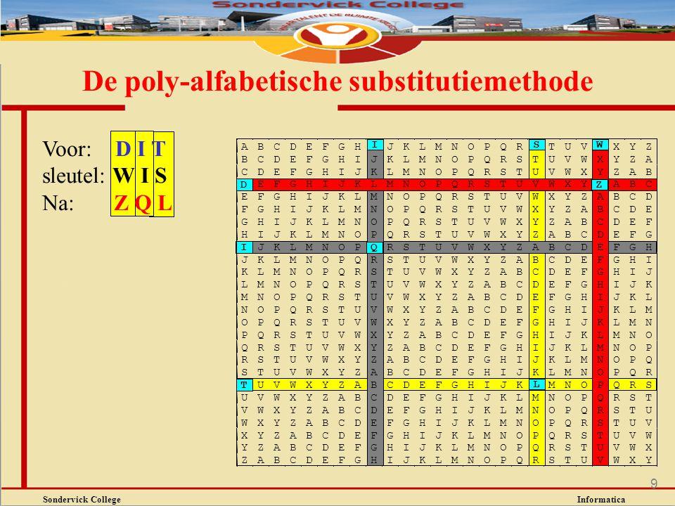 De poly-alfabetische substitutiemethode Sondervick College Informatica