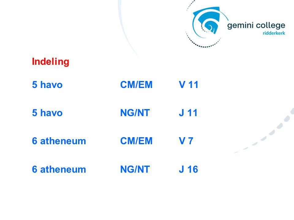 Indeling 5 havo CM/EM V 11 5 havo NG/NT J 11 6 atheneum CM/EM V 7 6 atheneum NG/NT J 16