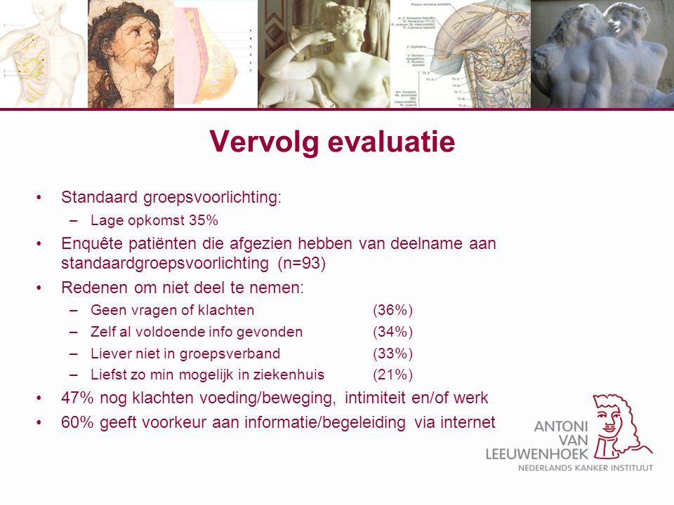 Vervolg evaluatie Standaard groepsvoorlichting: