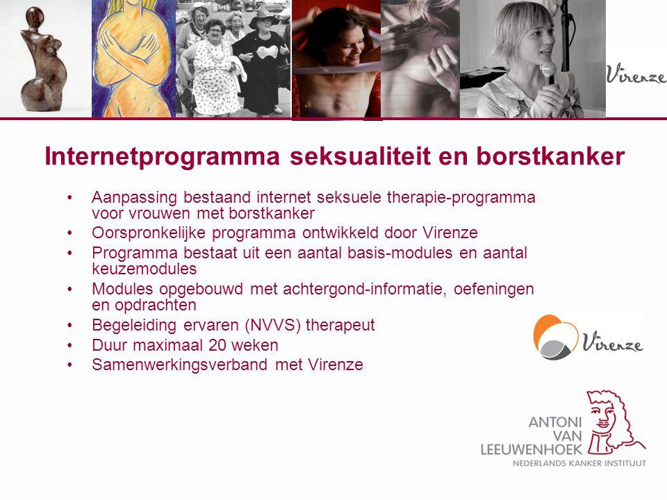 Internetprogramma seksualiteit en borstkanker