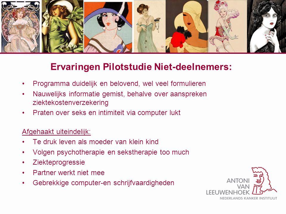 Ervaringen Pilotstudie Niet-deelnemers: