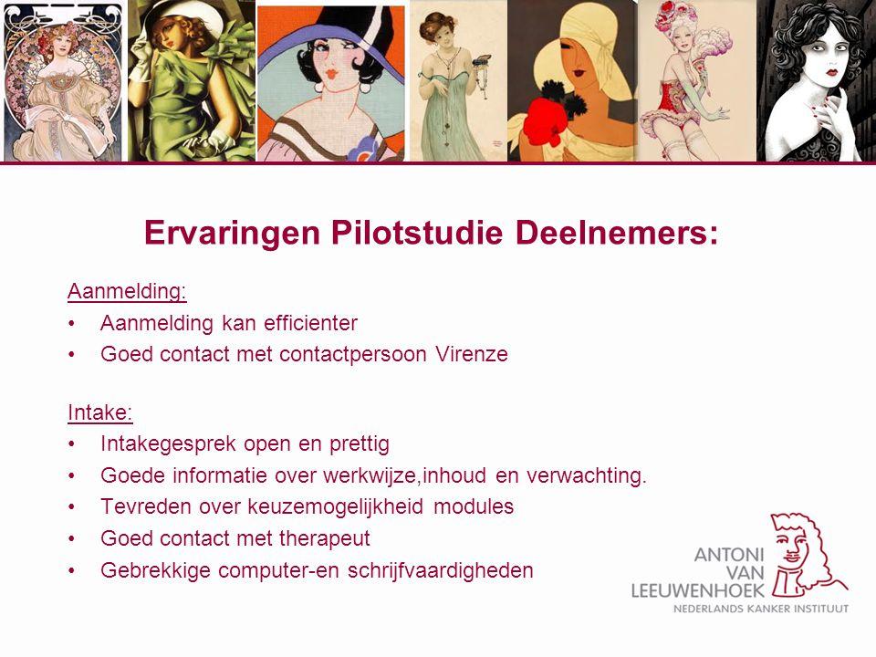Ervaringen Pilotstudie Deelnemers: