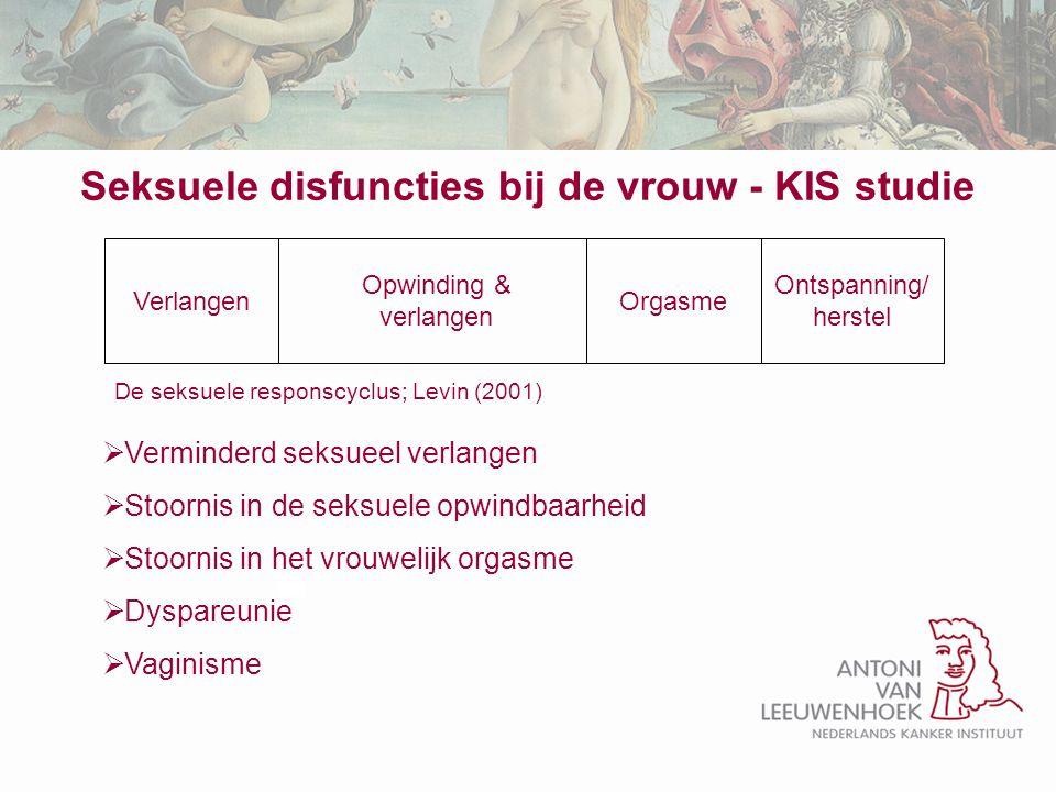 Seksuele disfuncties bij de vrouw - KIS studie