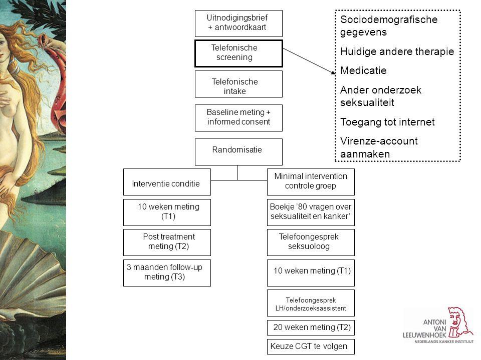 Sociodemografische gegevens Huidige andere therapie Medicatie