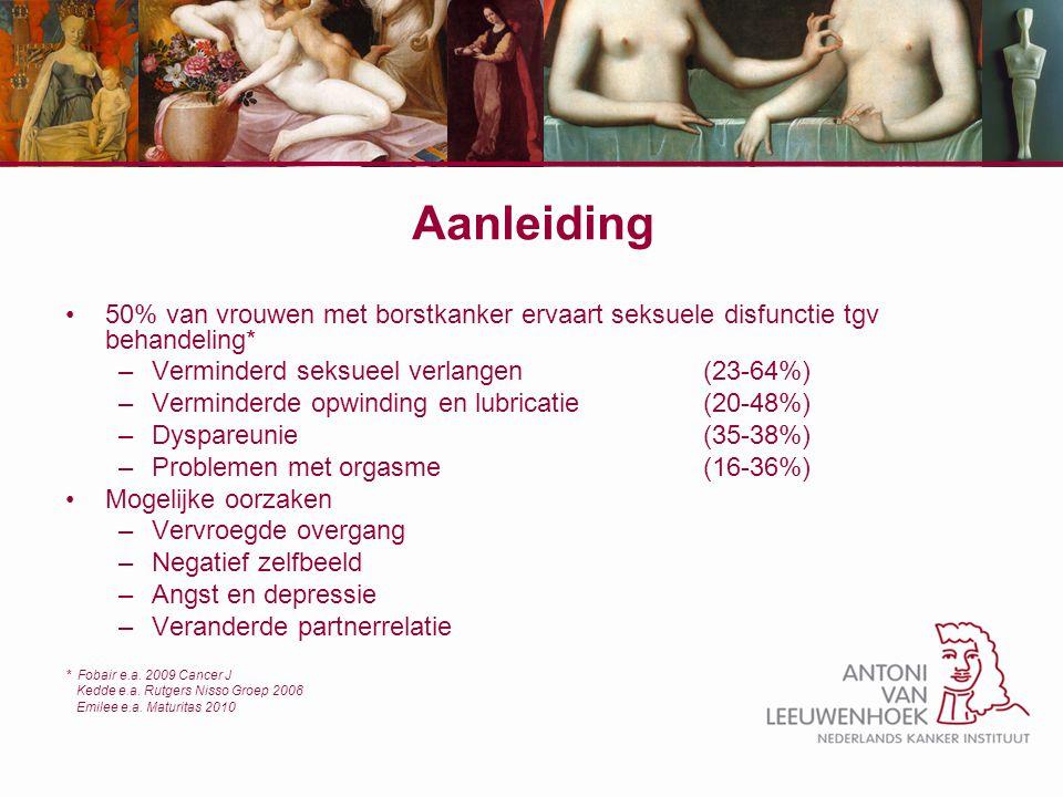 Aanleiding 50% van vrouwen met borstkanker ervaart seksuele disfunctie tgv behandeling* Verminderd seksueel verlangen (23-64%)
