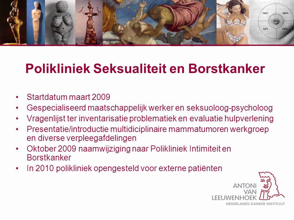 Polikliniek Seksualiteit en Borstkanker